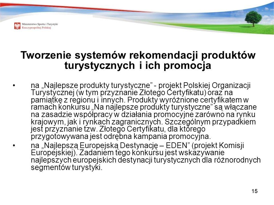 Tworzenie systemów rekomendacji produktów turystycznych i ich promocja
