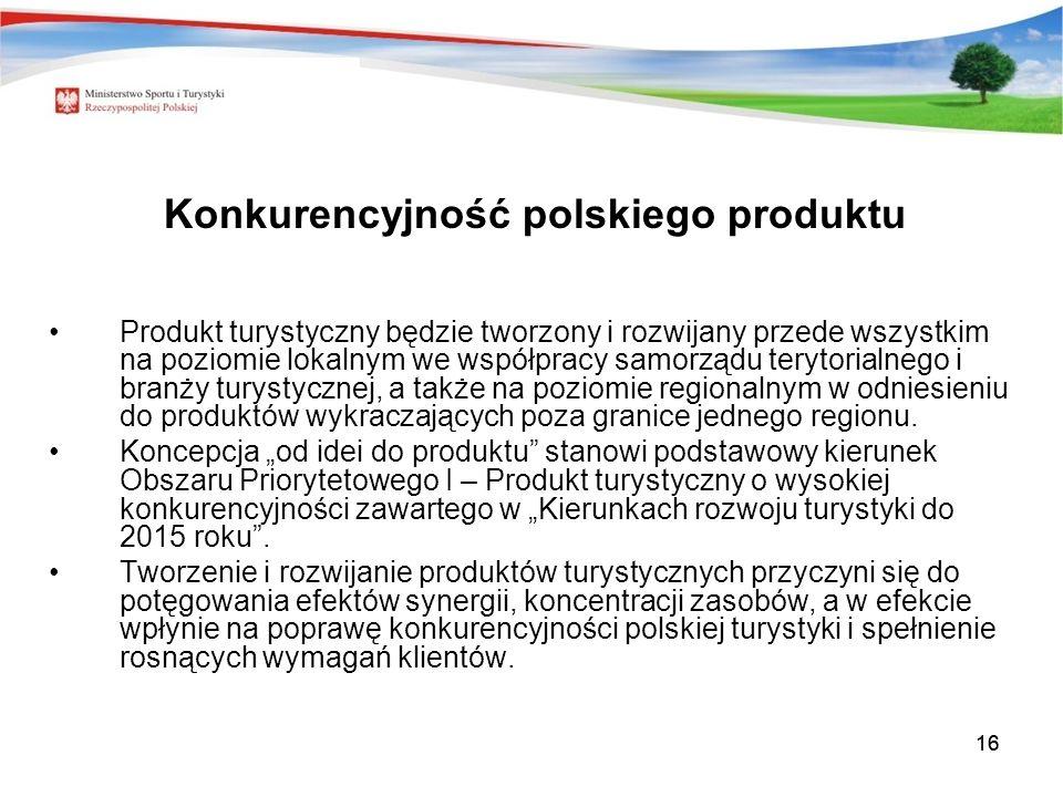 Konkurencyjność polskiego produktu