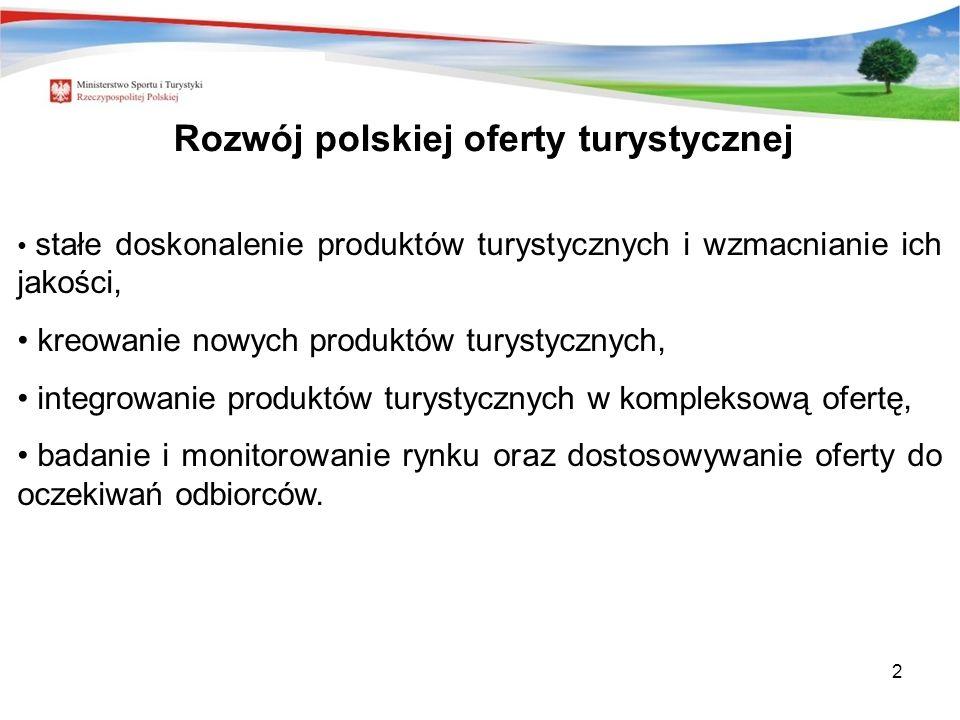 Rozwój polskiej oferty turystycznej