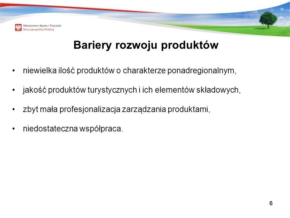 Bariery rozwoju produktów