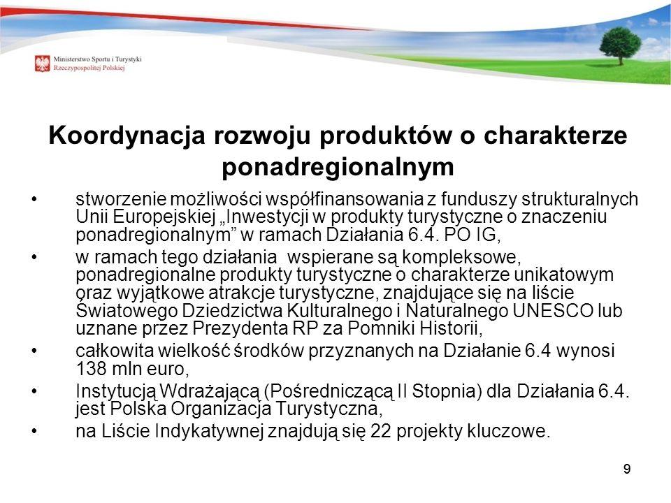 Koordynacja rozwoju produktów o charakterze ponadregionalnym