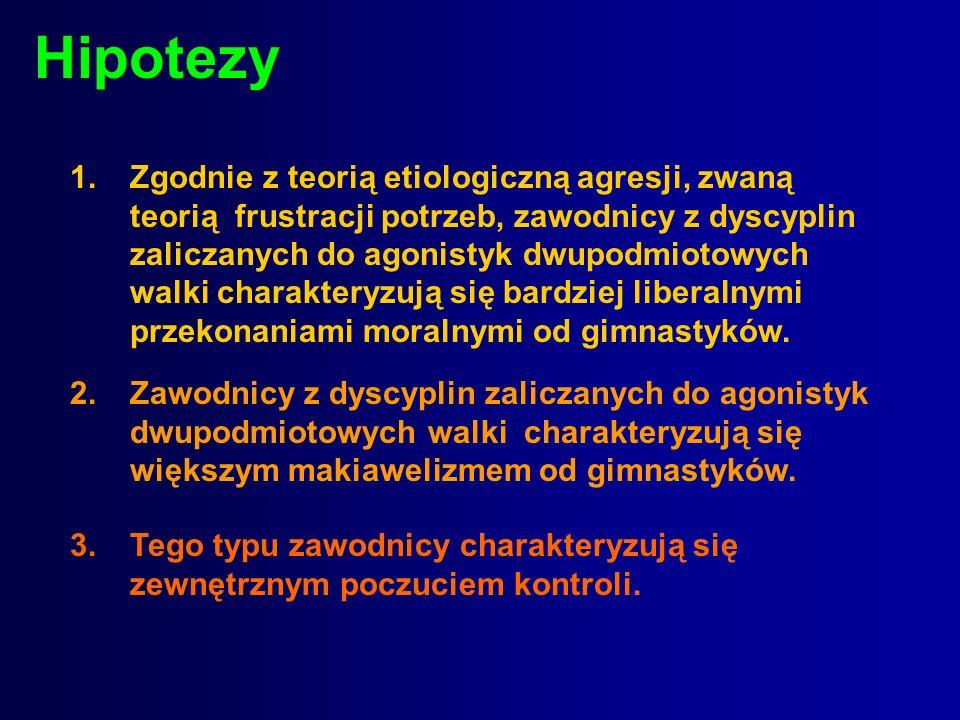 Hipotezy