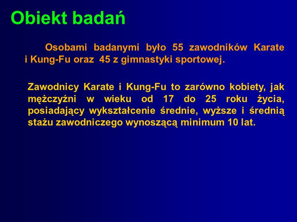 Obiekt badań Osobami badanymi było 55 zawodników Karate i Kung-Fu oraz 45 z gimnastyki sportowej.