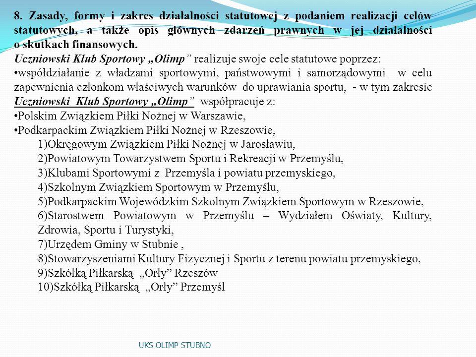 Polskim Związkiem Piłki Nożnej w Warszawie,
