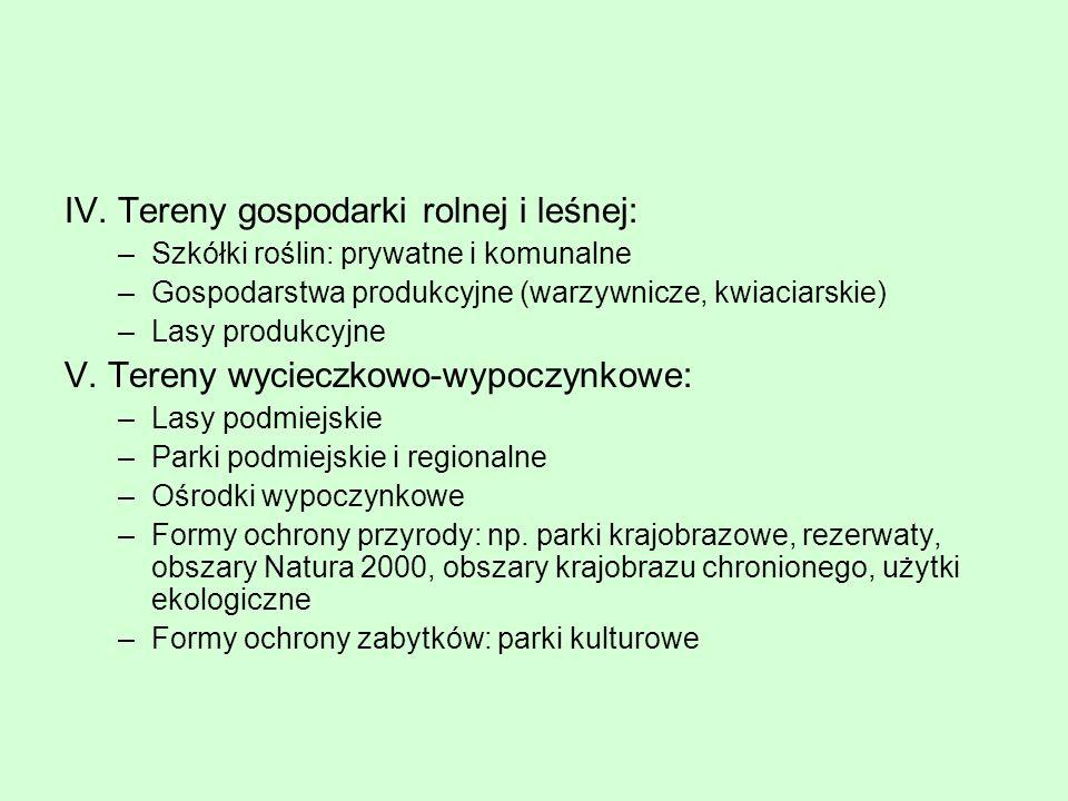 IV. Tereny gospodarki rolnej i leśnej: