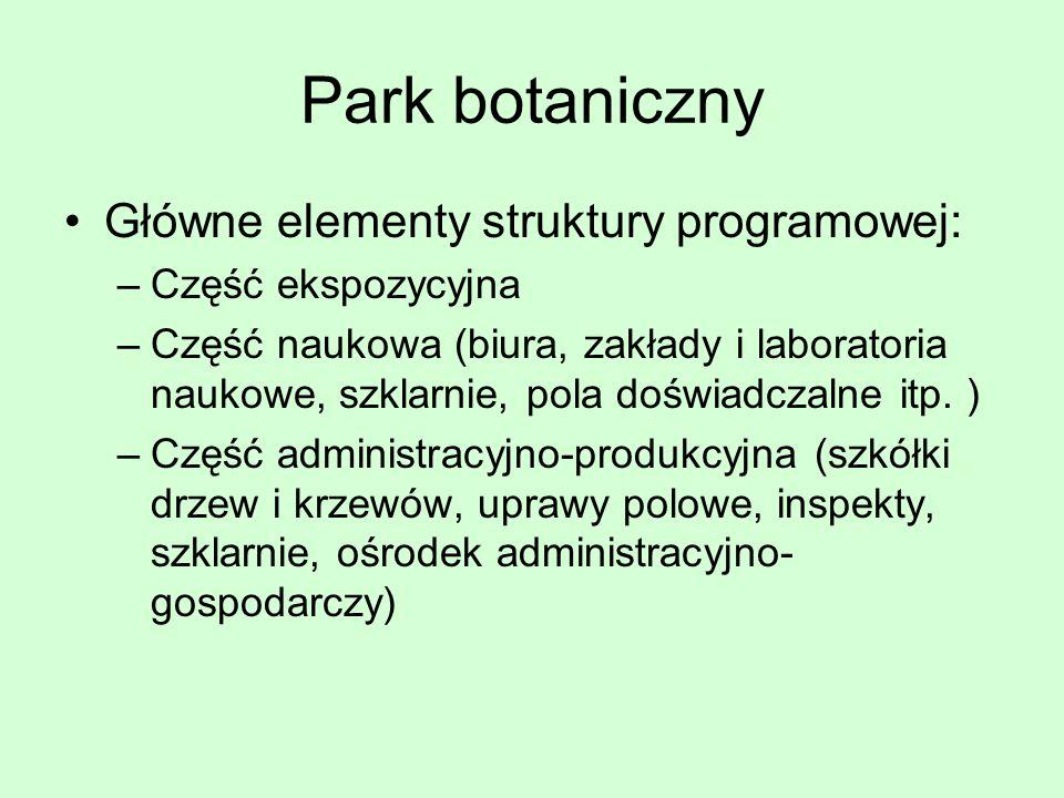Park botaniczny Główne elementy struktury programowej: