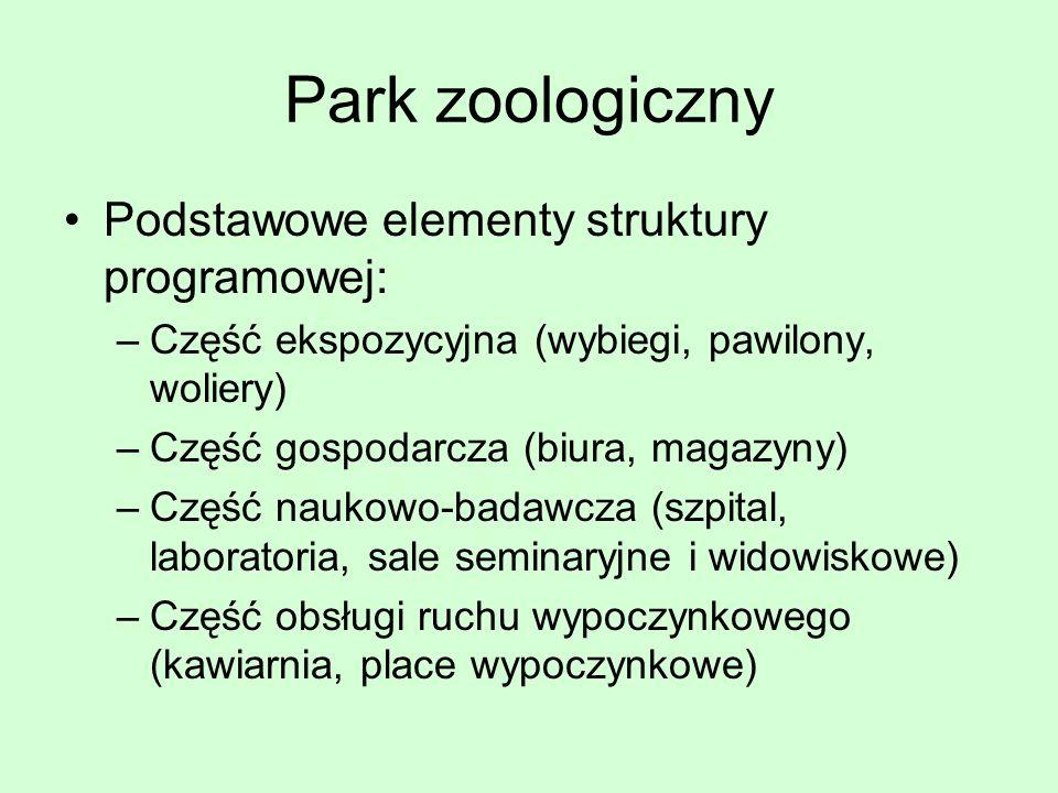 Park zoologiczny Podstawowe elementy struktury programowej: