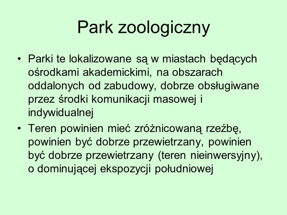 Park zoologiczny