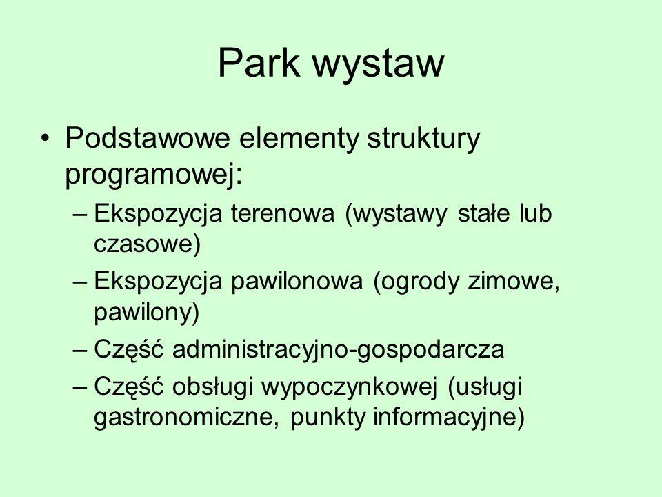 Park wystaw Podstawowe elementy struktury programowej: