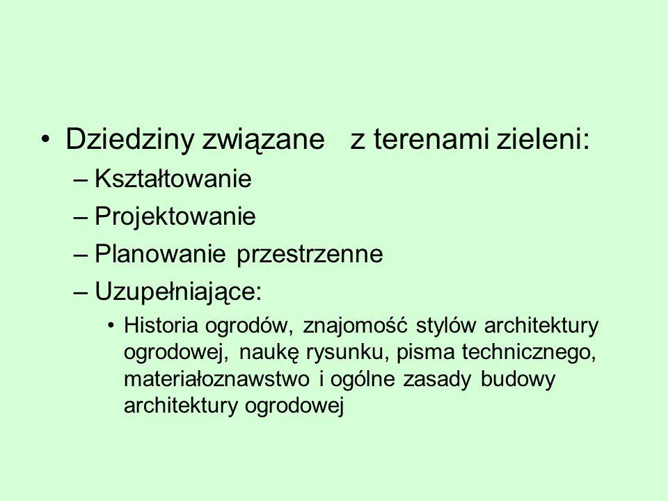 Dziedziny związane z terenami zieleni: