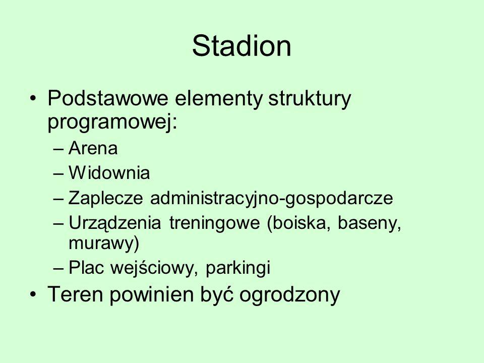 Stadion Podstawowe elementy struktury programowej: