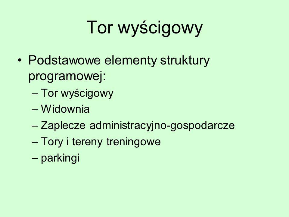 Tor wyścigowy Podstawowe elementy struktury programowej: Tor wyścigowy