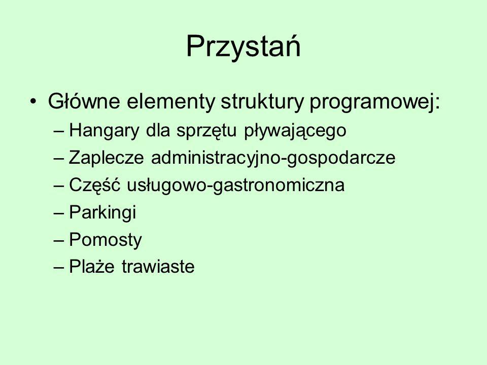 Przystań Główne elementy struktury programowej: