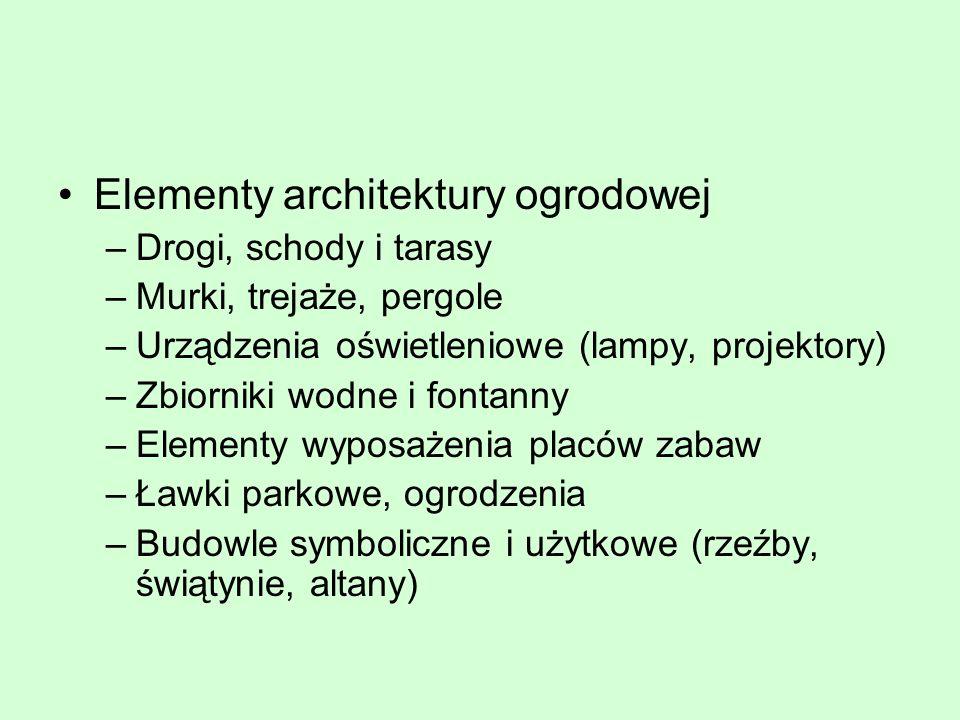 Elementy architektury ogrodowej