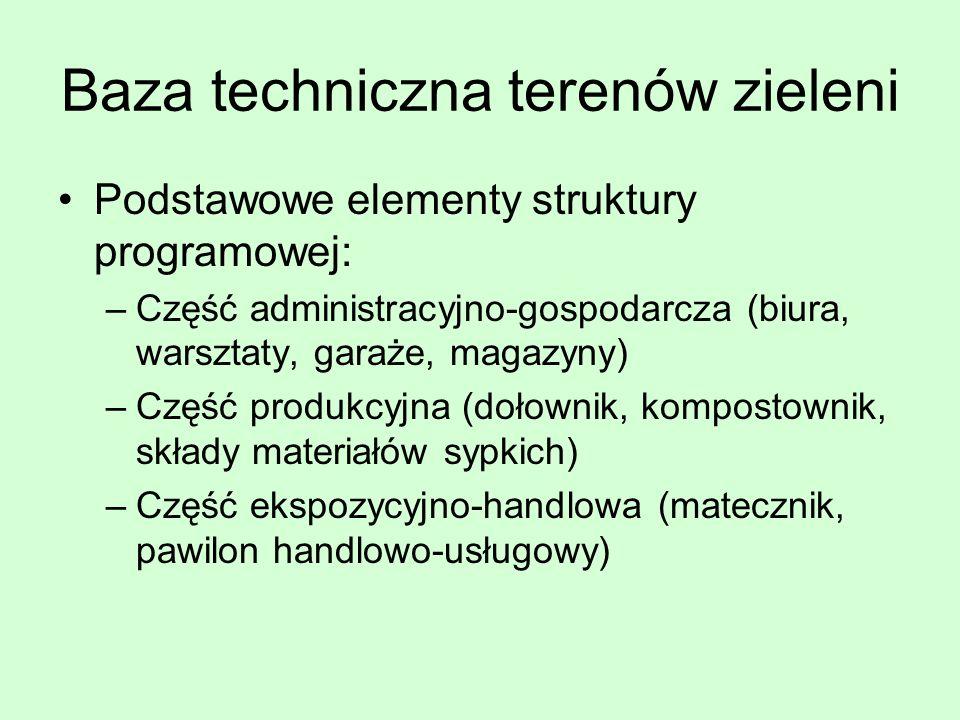 Baza techniczna terenów zieleni