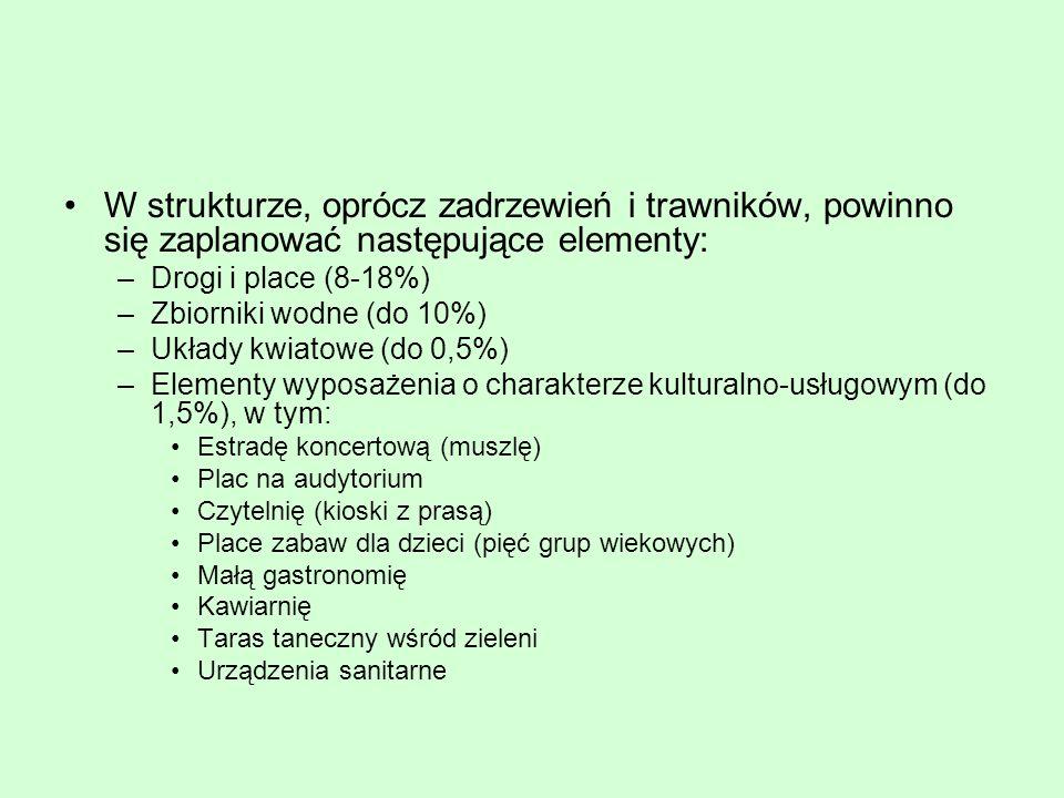 W strukturze, oprócz zadrzewień i trawników, powinno się zaplanować następujące elementy: