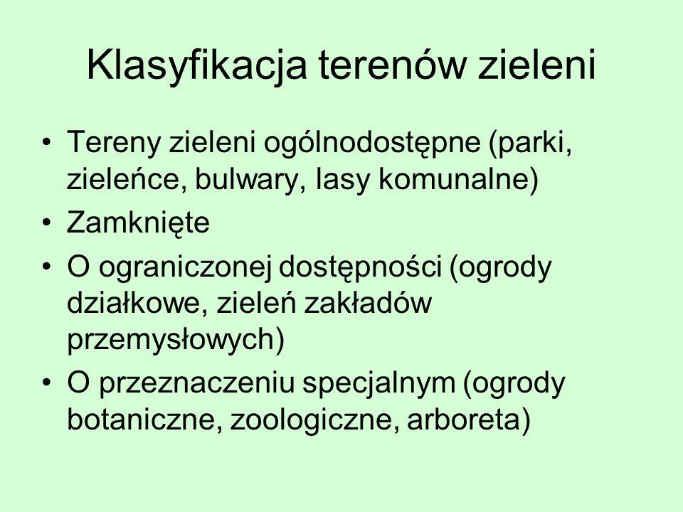 Klasyfikacja terenów zieleni