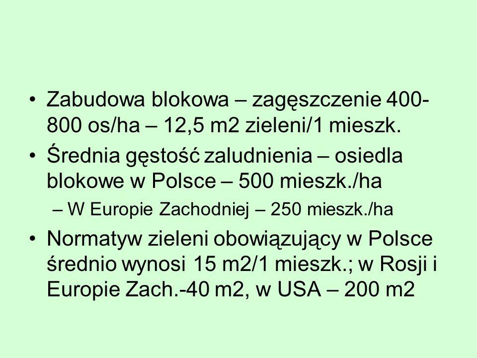 Zabudowa blokowa – zagęszczenie 400-800 os/ha – 12,5 m2 zieleni/1 mieszk.