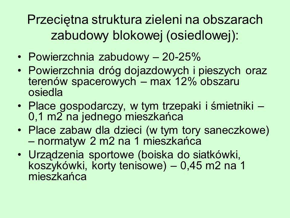 Przeciętna struktura zieleni na obszarach zabudowy blokowej (osiedlowej):