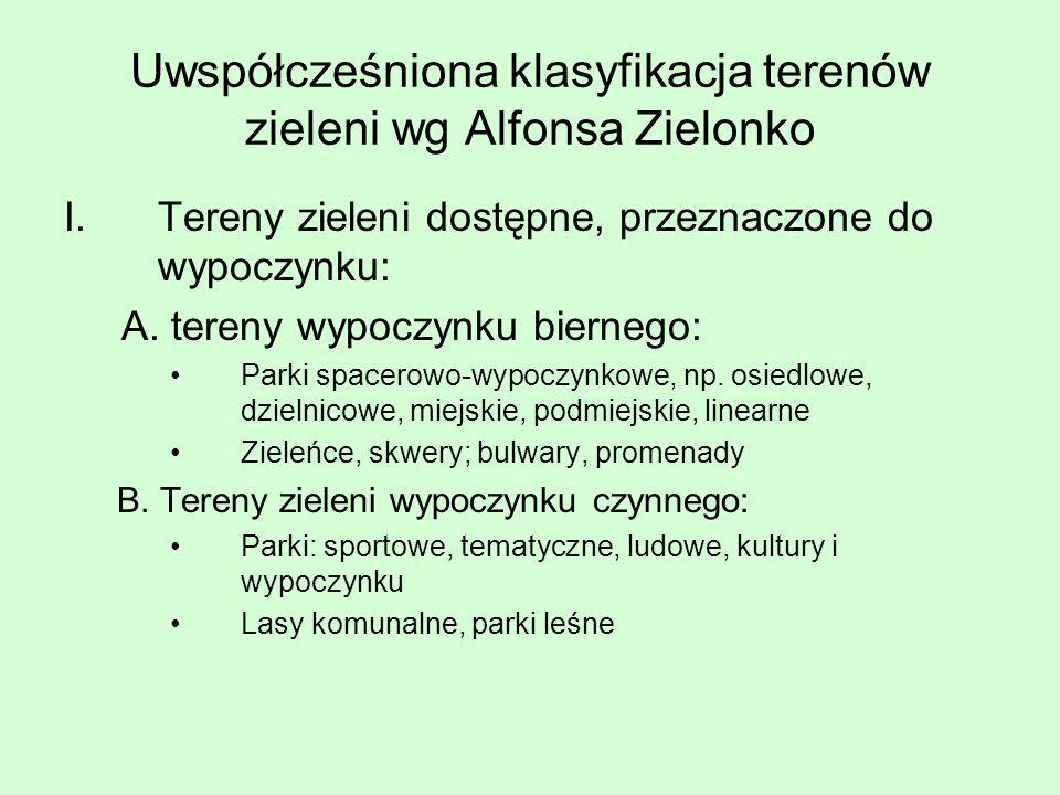 Uwspółcześniona klasyfikacja terenów zieleni wg Alfonsa Zielonko