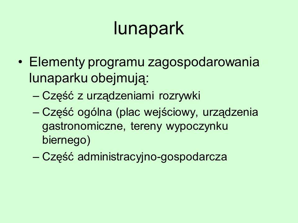 lunapark Elementy programu zagospodarowania lunaparku obejmują: