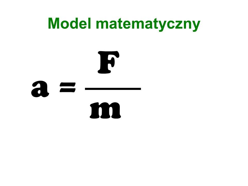 Model matematyczny F ___ a = m