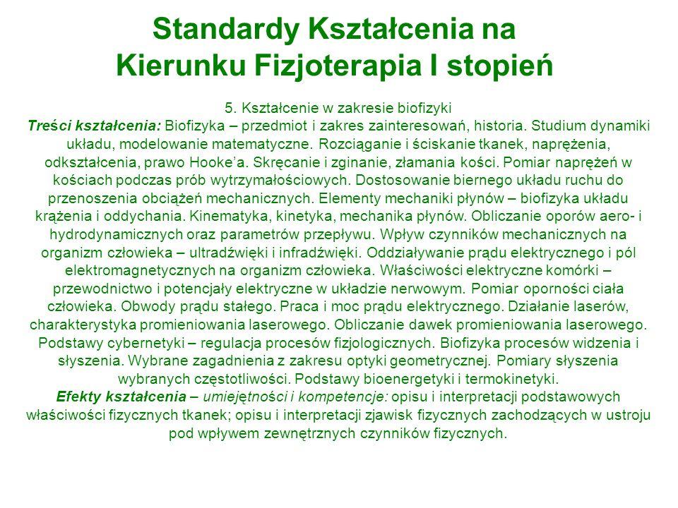 Standardy Kształcenia na Kierunku Fizjoterapia I stopień