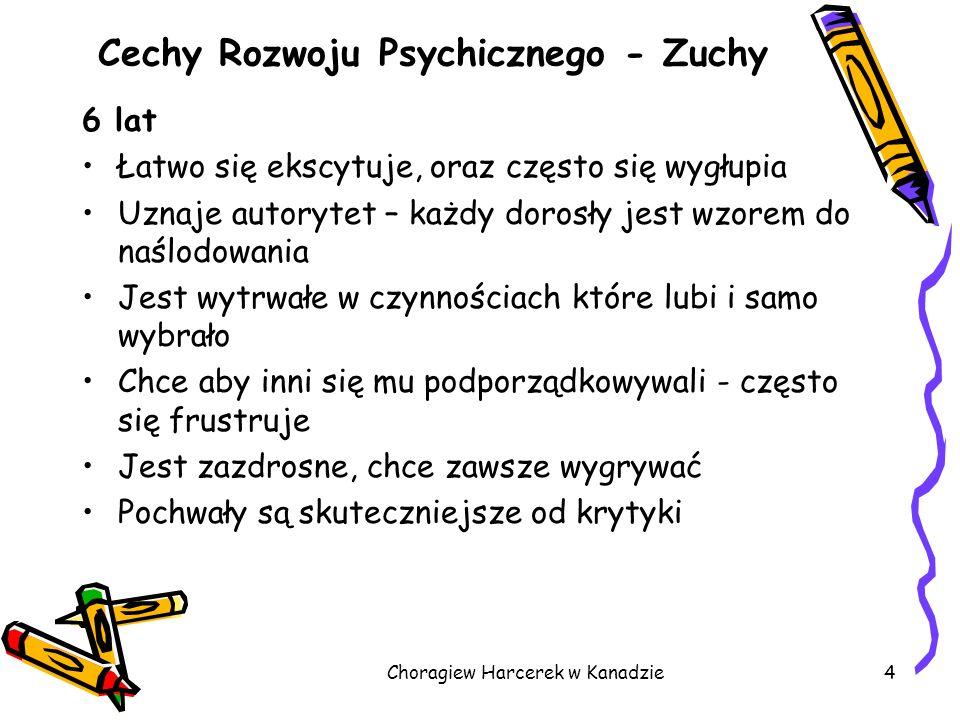 Cechy Rozwoju Psychicznego - Zuchy