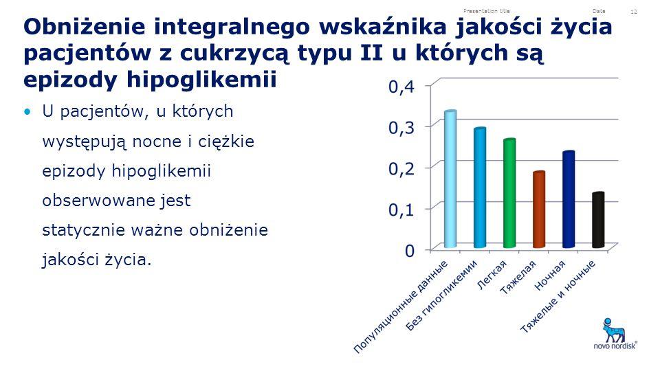 Presentation title Date. Obniżenie integralnego wskaźnika jakości życia pacjentów z cukrzycą typu II u których są epizody hipoglikemii.