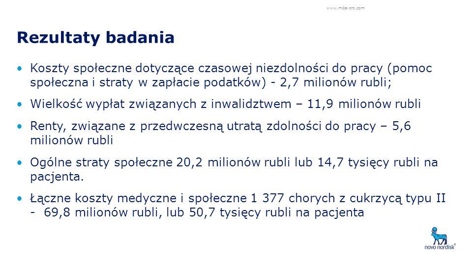 www.mda-cro.com Rezultaty badania.