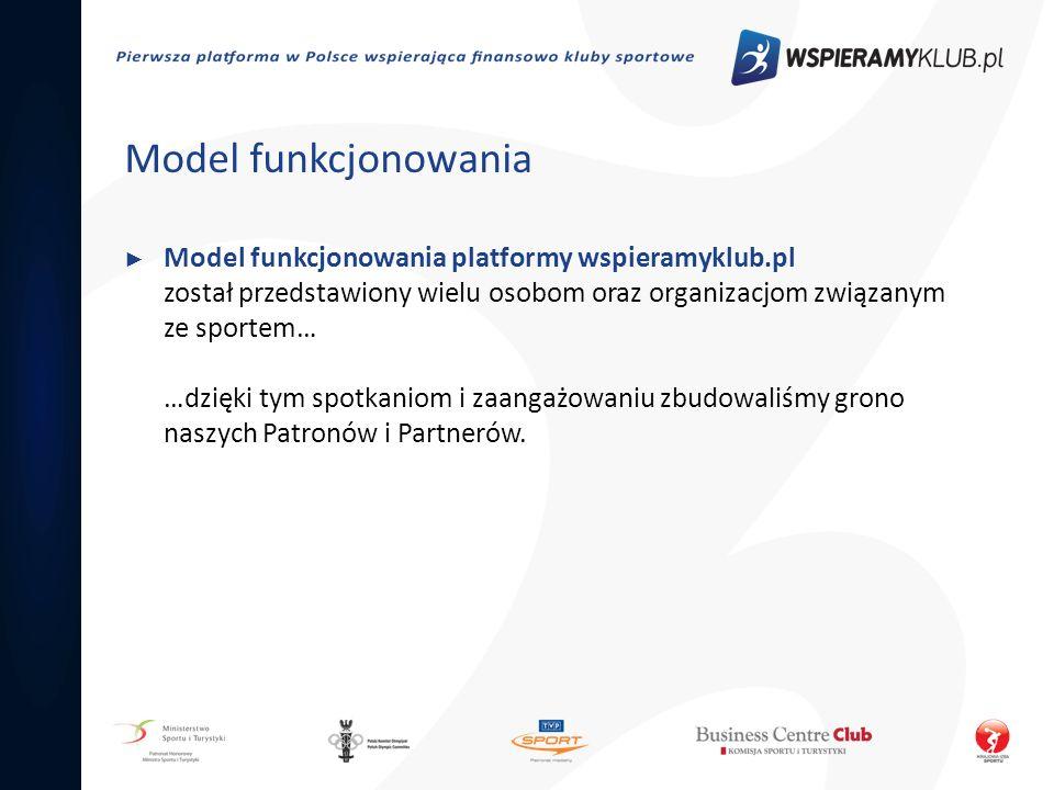Model funkcjonowania