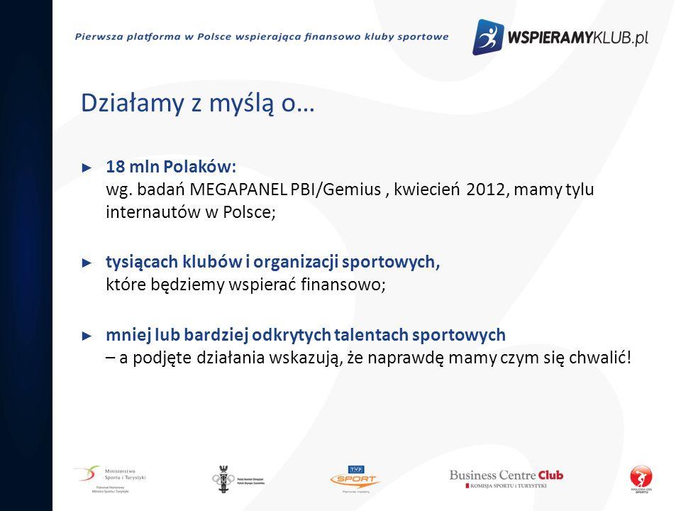Działamy z myślą o… 18 mln Polaków: wg. badań MEGAPANEL PBI/Gemius , kwiecień 2012, mamy tylu internautów w Polsce;