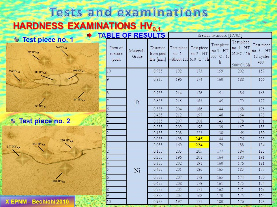 Tests and examinations HARDNESS EXAMINATIONS HV0,1
