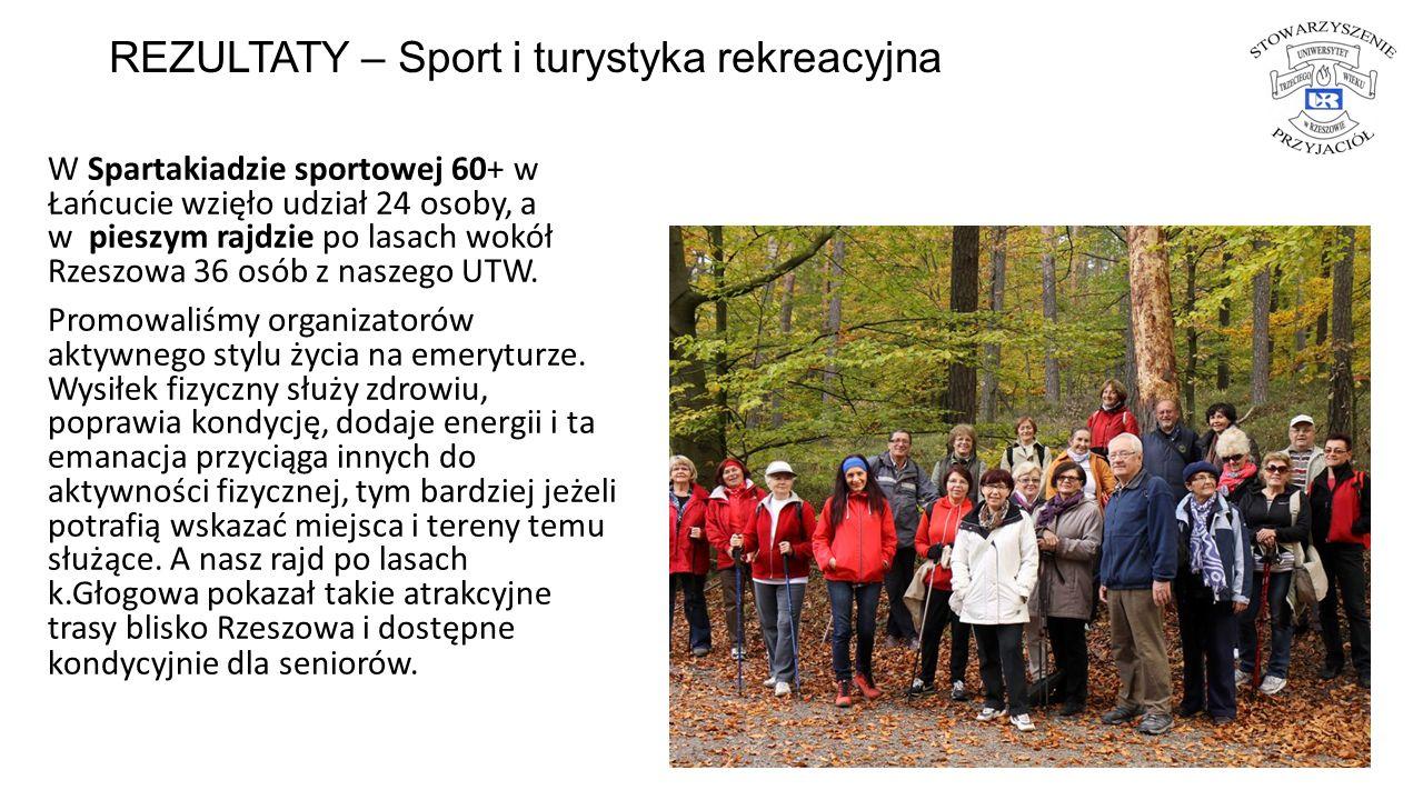 REZULTATY – Sport i turystyka rekreacyjna