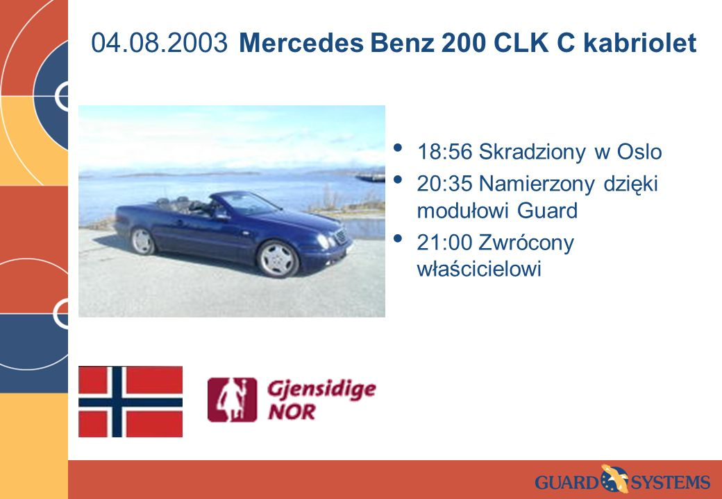 04.08.2003 Mercedes Benz 200 CLK C kabriolet 18:56 Skradziony w Oslo