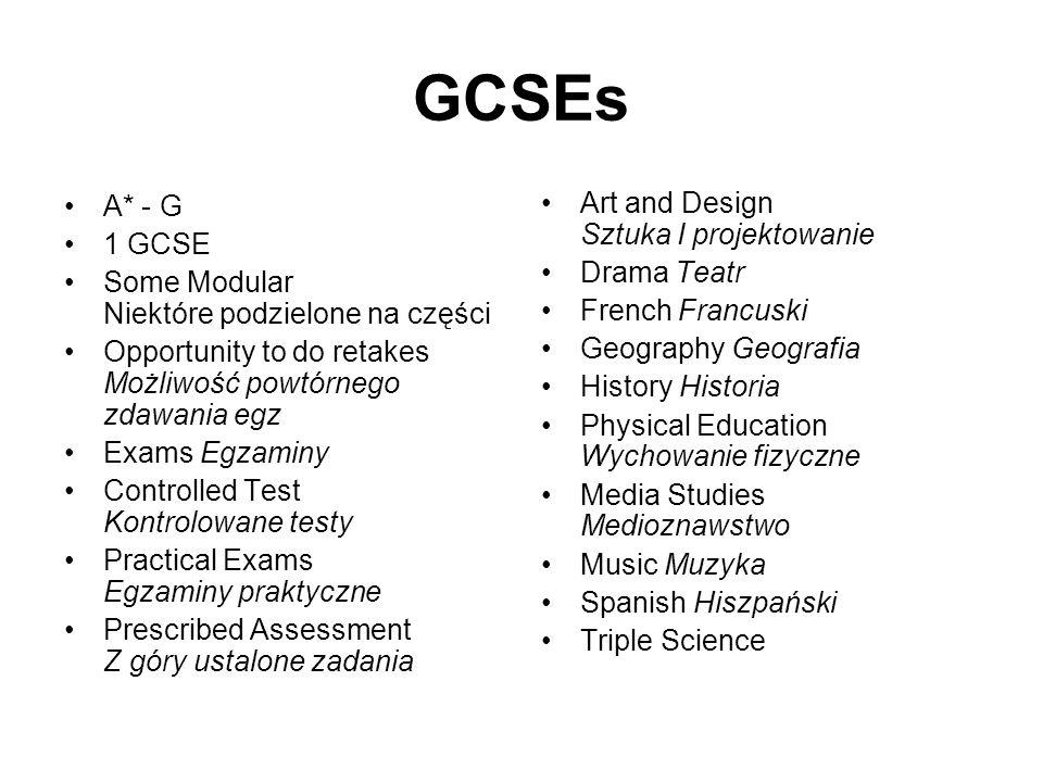 GCSEs A* - G 1 GCSE Some Modular Niektóre podzielone na części