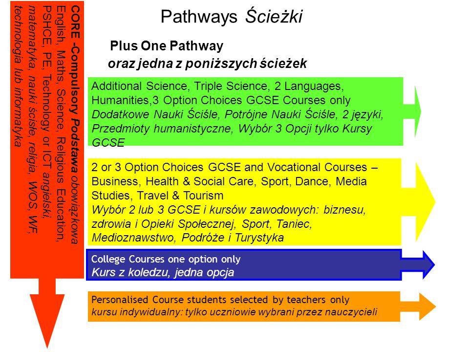 Plus One Pathway oraz jedna z poniższych ścieżek