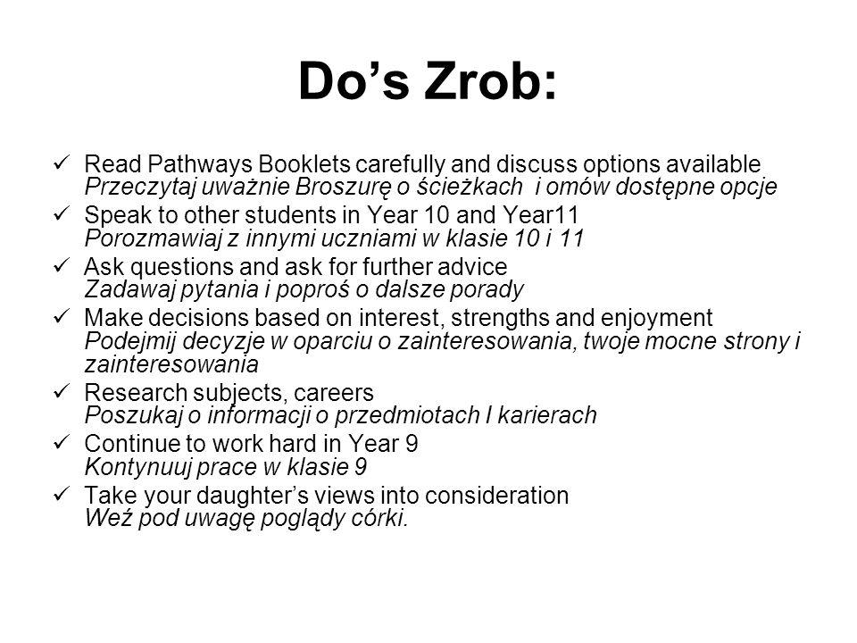 Do's Zrob: Read Pathways Booklets carefully and discuss options available Przeczytaj uważnie Broszurę o ścieżkach i omów dostępne opcje.