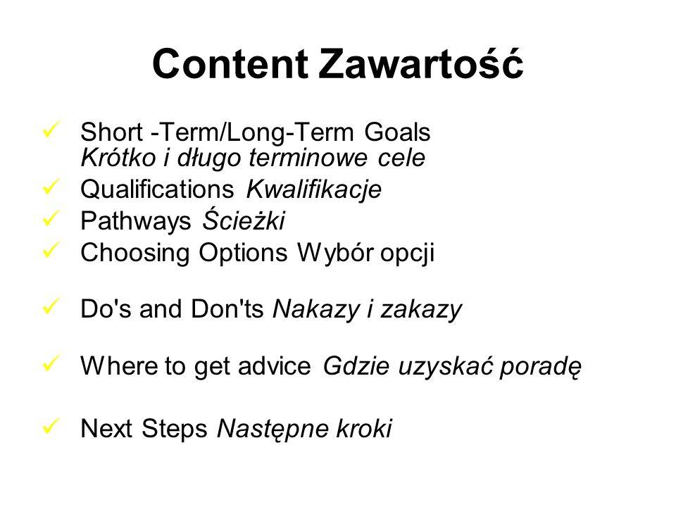Content ZawartośćShort -Term/Long-Term Goals Krótko i długo terminowe cele. Qualifications Kwalifikacje.