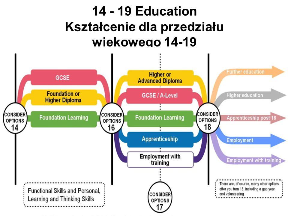 14 - 19 Education Kształcenie dla przedziału wiekowego 14-19