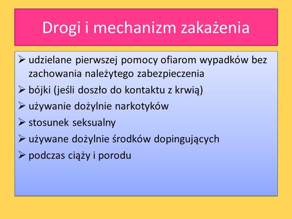 Drogi i mechanizm zakażenia