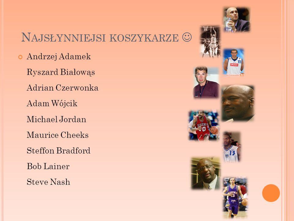 Najsłynniejsi koszykarze 