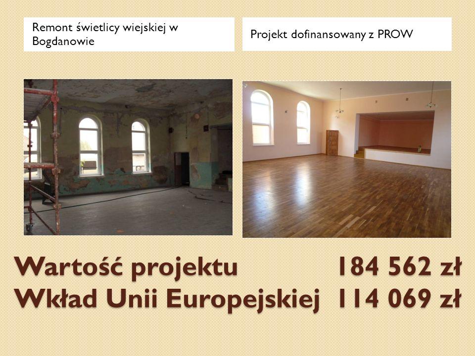 Wartość projektu 184 562 zł Wkład Unii Europejskiej 114 069 zł