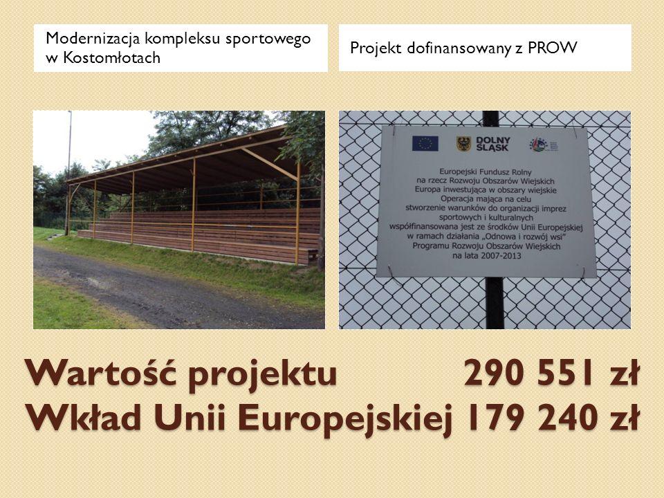 Wartość projektu 290 551 zł Wkład Unii Europejskiej 179 240 zł
