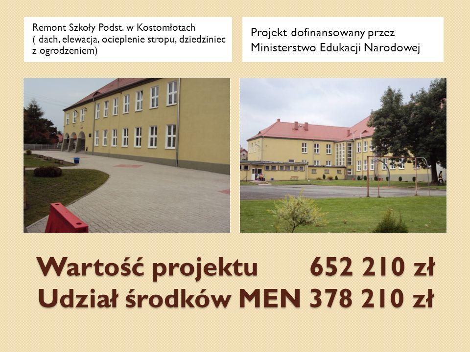 Wartość projektu 652 210 zł Udział środków MEN 378 210 zł