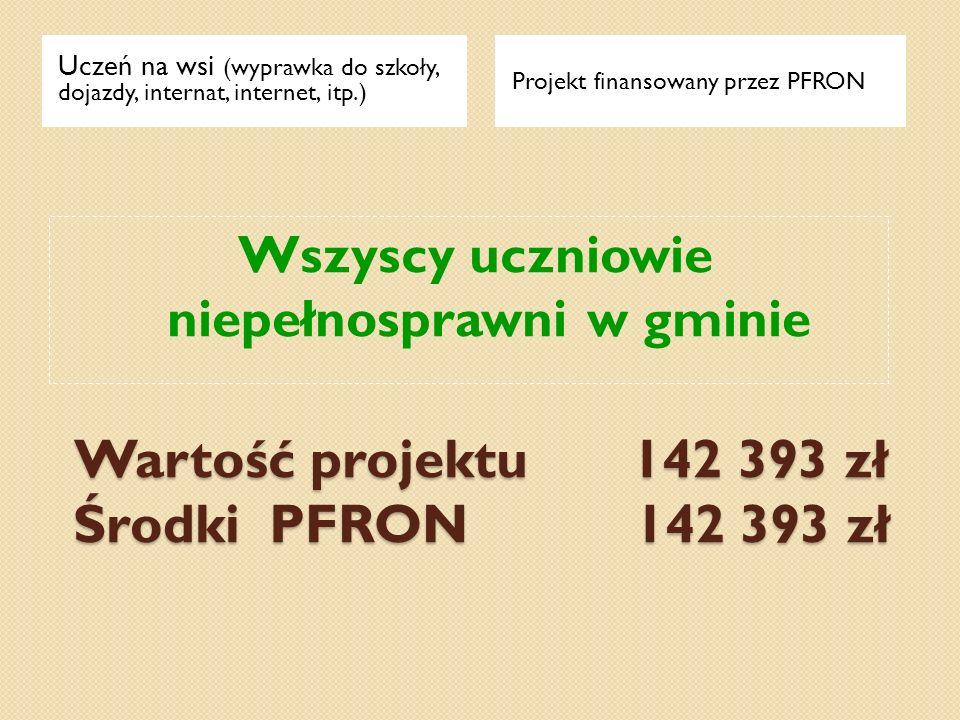 Wartość projektu 142 393 zł Środki PFRON 142 393 zł