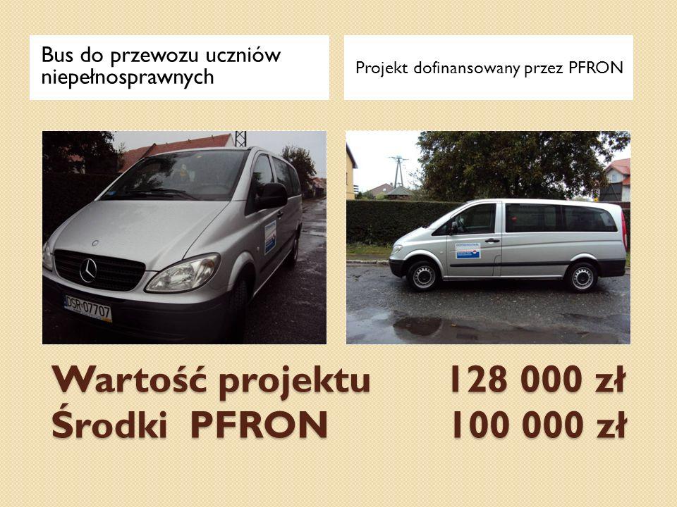 Wartość projektu 128 000 zł Środki PFRON 100 000 zł