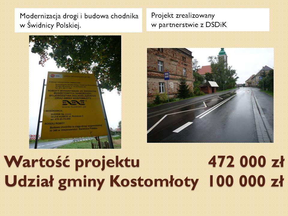 Wartość projektu 472 000 zł Udział gminy Kostomłoty 100 000 zł