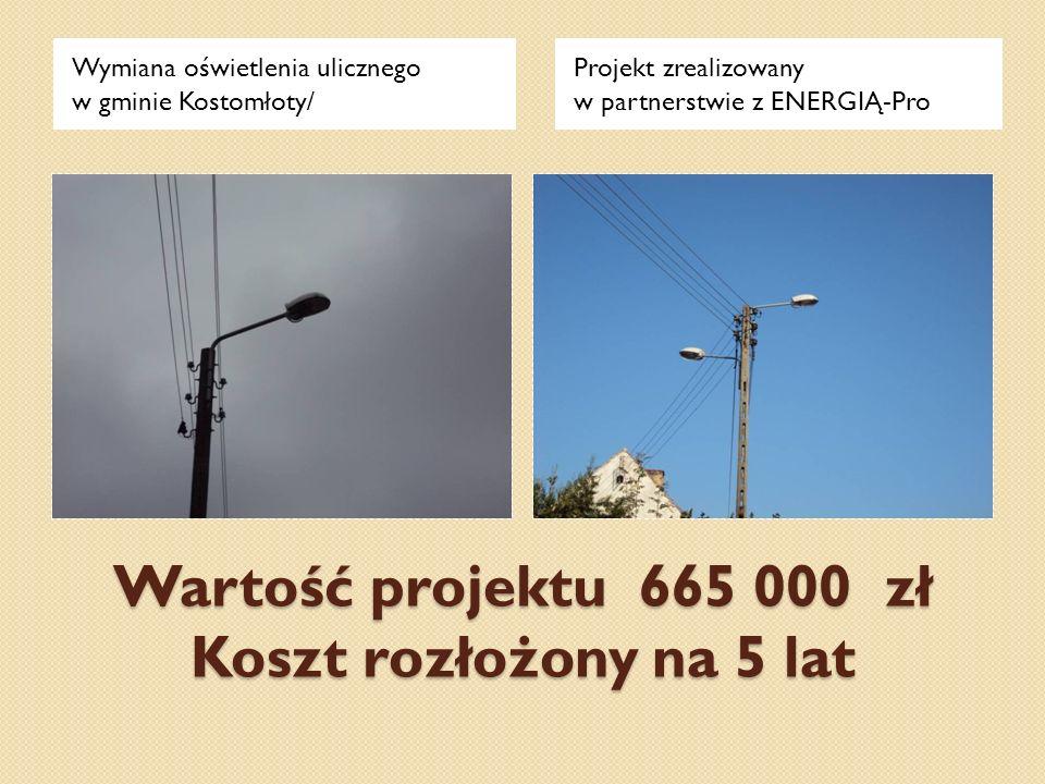 Wartość projektu 665 000 zł Koszt rozłożony na 5 lat