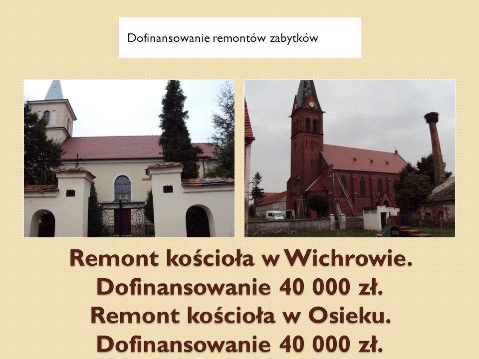 Dofinansowanie remontów zabytków